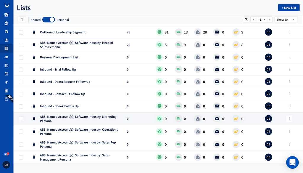 FoxBound lists